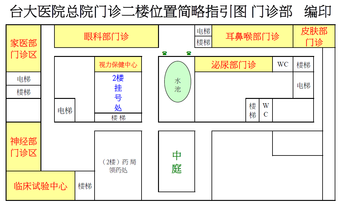 台大医院总院门诊二楼位置简略指引图